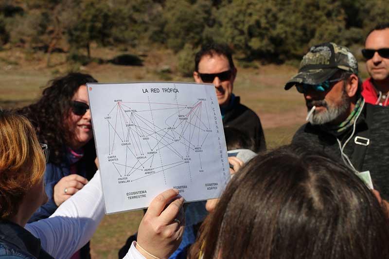 actividades ambientales Sierra Huétor